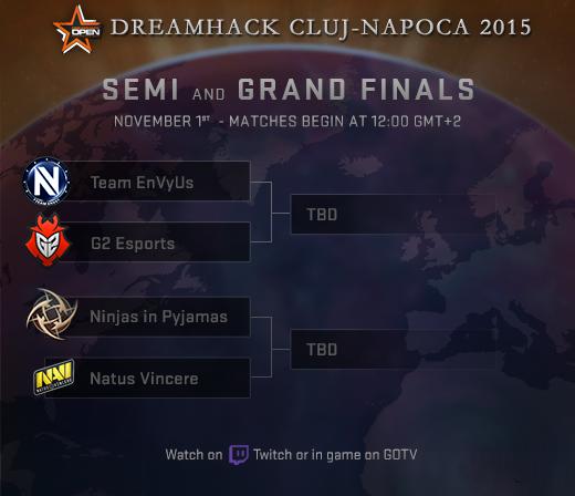 DreamHack Cluj-Napoca 2015 четвъртфинали
