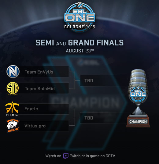 ESL One Cologne 2015: Finals