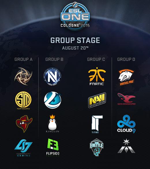 ESL One Cologne 2015 — Отборите в груповия етап