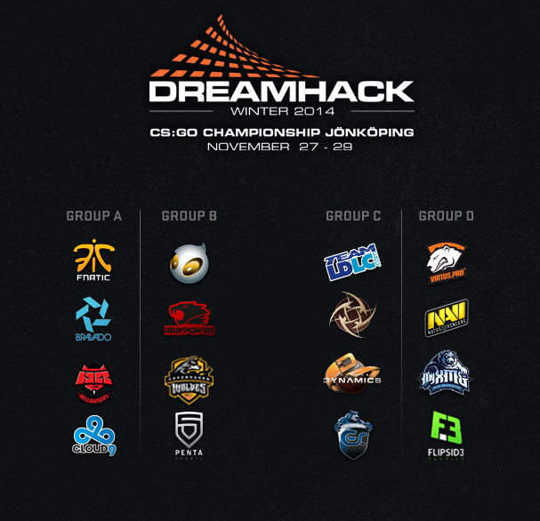 DreamHack 2014 CS:GO Championship