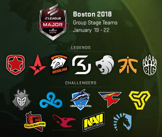 Претендентите и легендите за груповия етап на Boston 2018