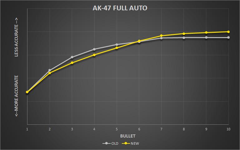 AK47_FullAuto.jpg
