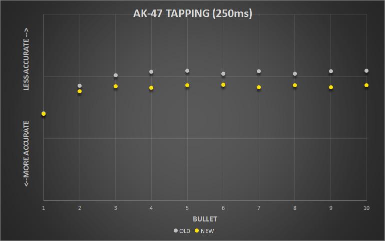 AK47_Tapping250.jpg