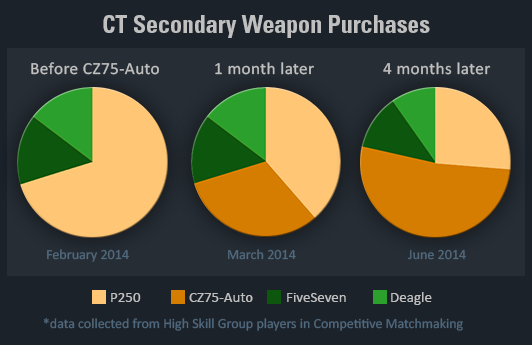 CSGO_CTsecondary_weapon.png