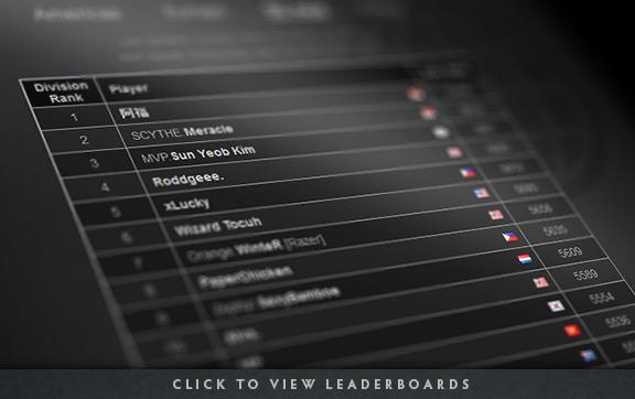 Всемирные таблицы лидеров дота 2 ммр