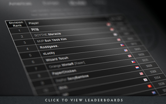 World Leaderboards Dota 2
