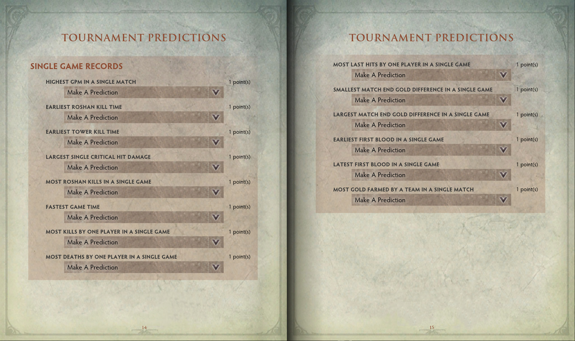 2013 World Predictions