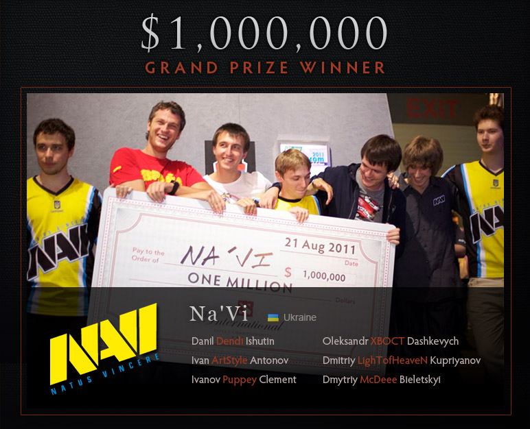 "CAMPEÓN DOTA 2 ""THE INTERNATIONAL"": Natus Vincere (Na'Vi) + Repla"