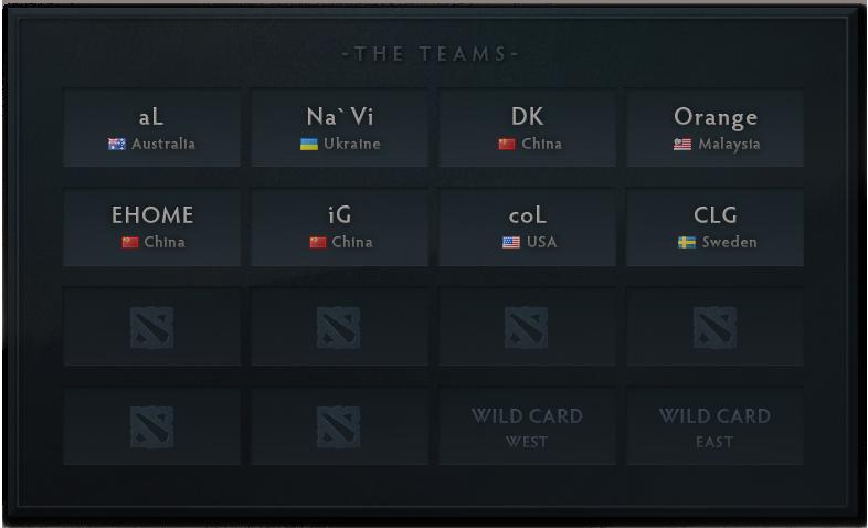the-international-2