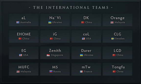 The International 2012 Participating Teams